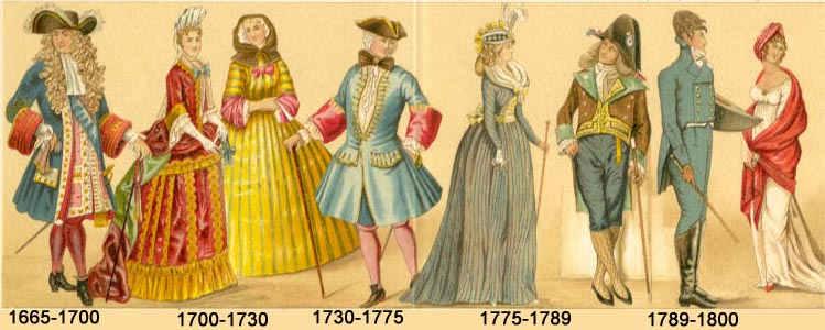 18th century family trends